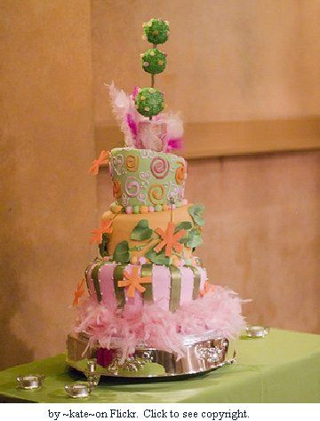 Pin by Rita Leclerc on It Takes the Cake | Pinterest | Cakes