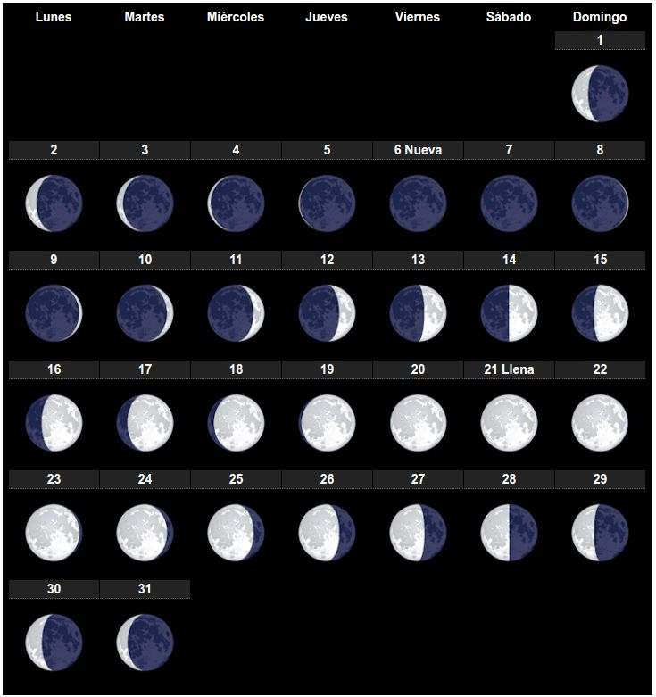 Fases Lunares Hemisferio Norte Mayo 2016