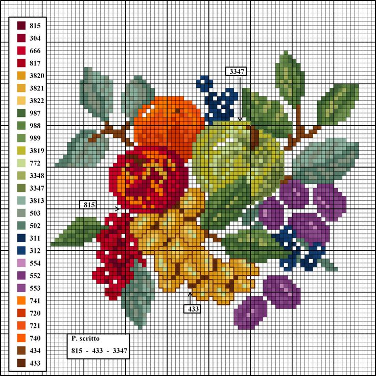frutta composizione
