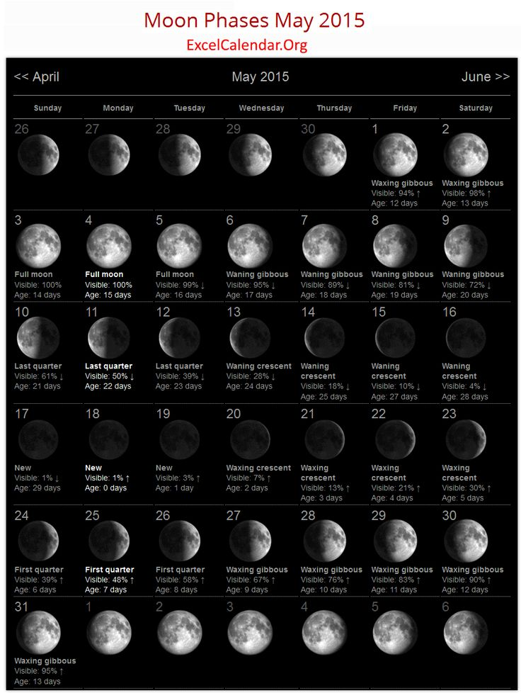 May Calendar With Moon Phases : Best calendar images on pinterest