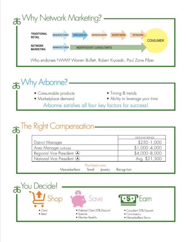 Is Arbonne For You?