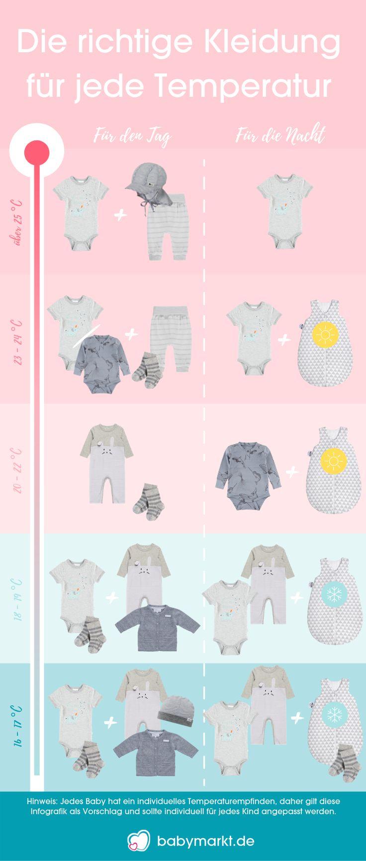 Babykleidung für jede Temperatur – babymarkt.de Ratgeber   – Sommer