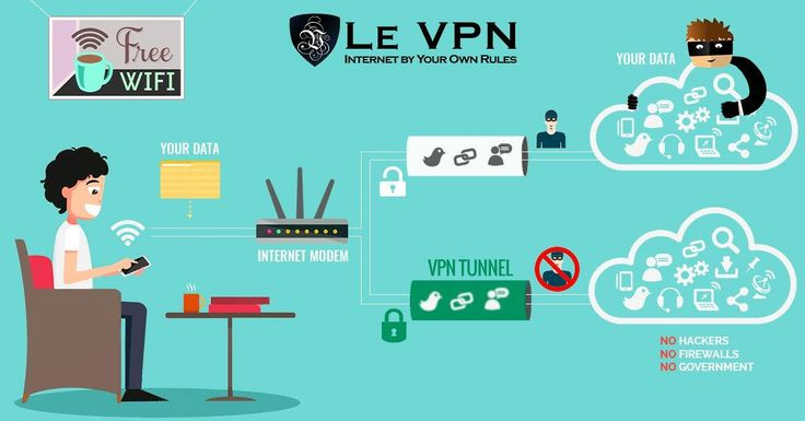 5 Best Free VPN You Can Use To Protect Your Privacy  The world of the Internet is magnificent and full of possibilities. However its also dangerous at the same time. This is because there are hackers and cybercriminals all around the world who are always trying to trick innocent people into giving away their personal details or even financial details. Thus its become extremely important that you take a variety of measures to secure your personal data one of which is using a VPN.  What Is A…