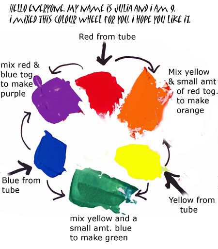COLOUR MIXING & PAINTS IN GENERAL | FREE ART LESSONS WITH JULIE DUELL