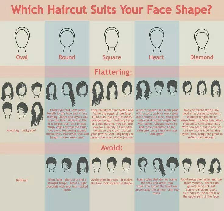 20++ What hairstyle suits me oval face ideas