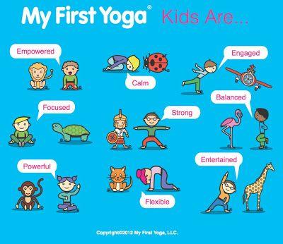 Yoga para niños y Psicomotricidad
