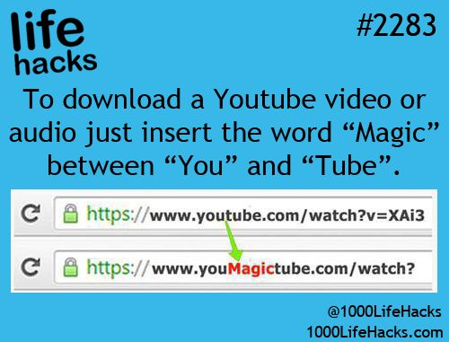"To download a Youtube video or audio, just insert the word ""Magic"" between ""You"" and ""Tube"""