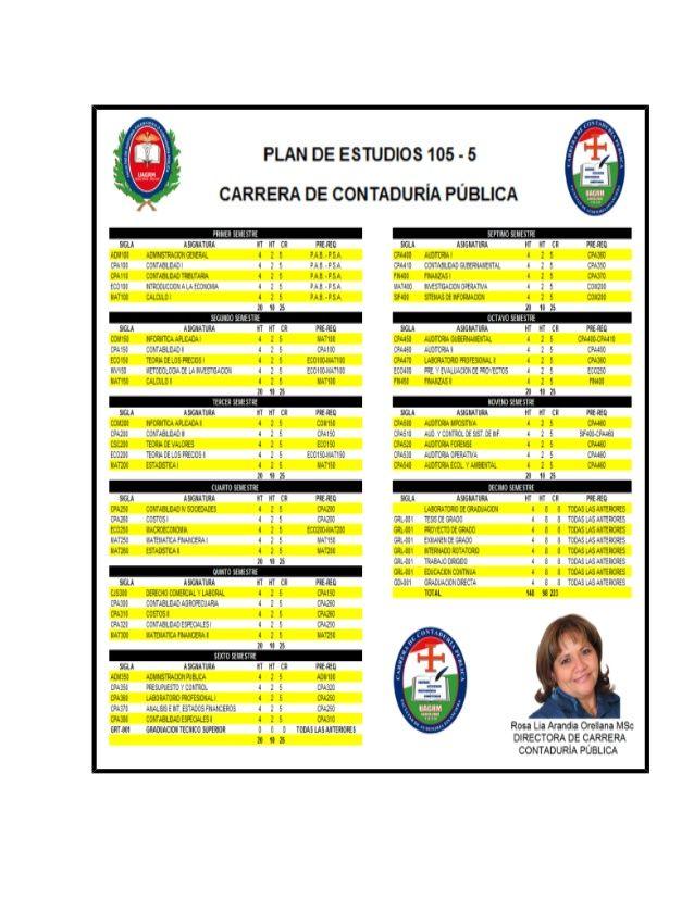 Plan de estudios de la  Carrera de Contaduria Pública- 105-05 UAGRM-Santa  Cruz-Bolivia