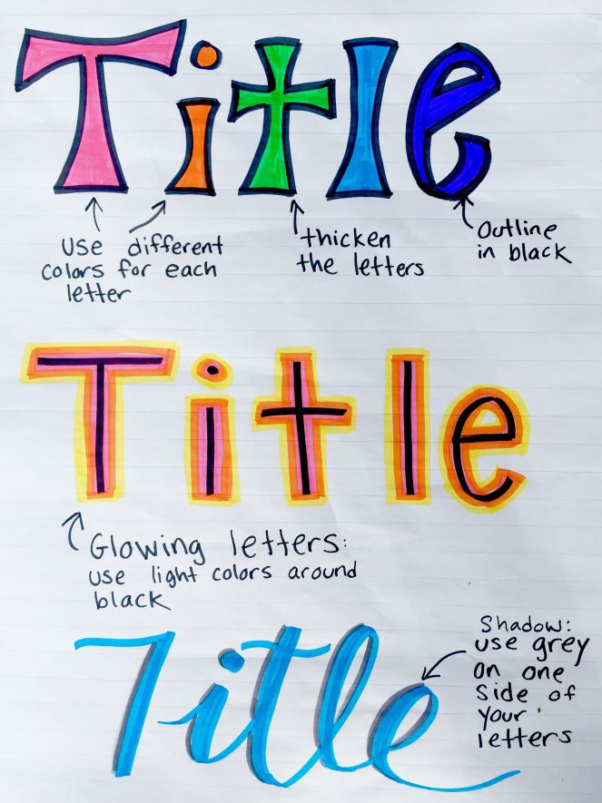 Do you look on Pinterest for Anchor Chart ideas and give up at the thought that your Anchor Chart could never look that amazing? It actually doesn't have to be that difficult to make an amazi…