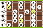 Bb Guitar Chord - Guitar Chords Chart - 8notes.com