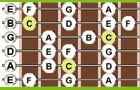 major Piano Scales- Piano Scales Chart - 8notes.com