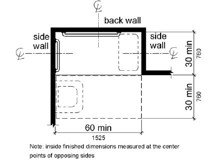 A Plan View Shows The Shower Compartment Is 30 Inches 760 Mm Minimum By 60 Inches 1525 Mm