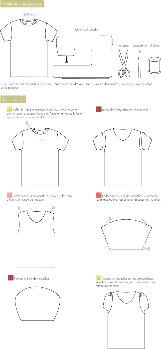 How to make a normal Tshirt better