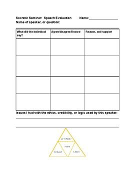 This Socratic Seminar Reusable Template For Sch Evaluation And Critical Thinking Encourages Students To Consider The Way A Speaker Or Sources Use