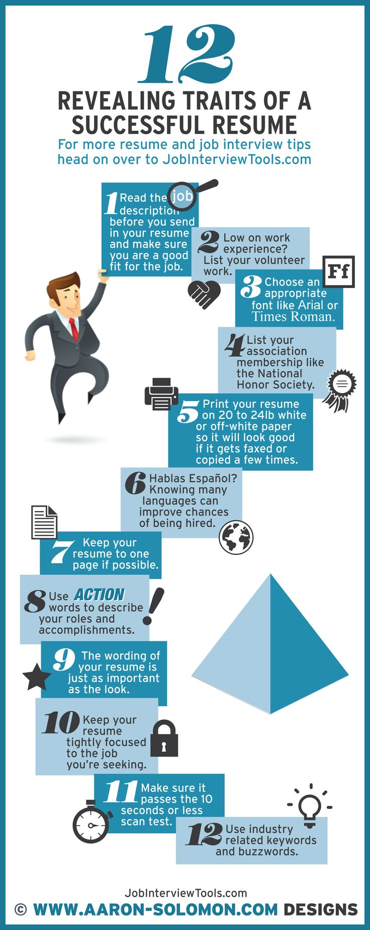 12 revealing traits of a successful resume   infographic