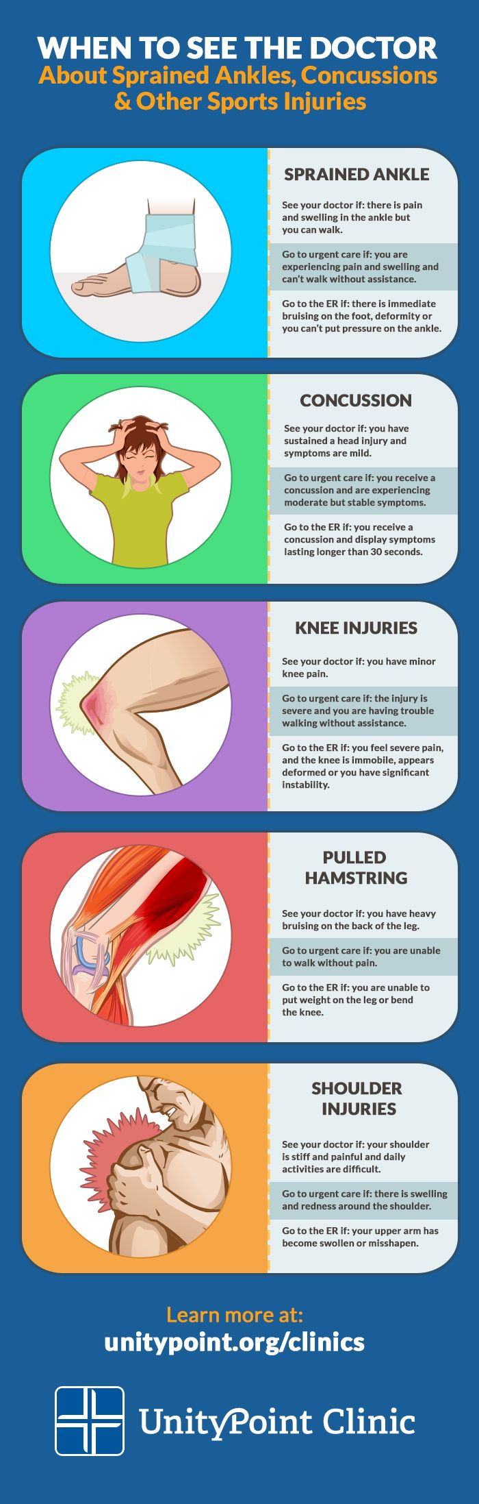 Sports injuries are common among athletes, but do you know when it's time to see a doctor for an injury?  UnityPoint Clinic breaks it down.