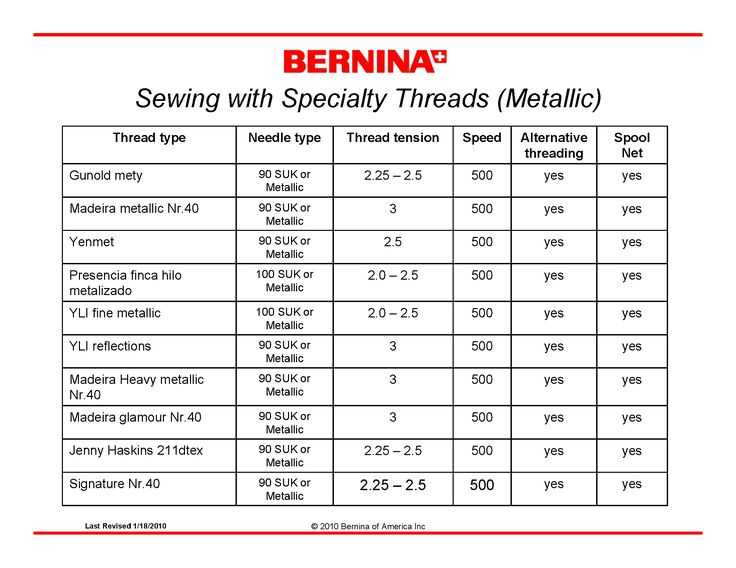 275 best images about Bernina on Pinterest