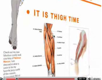 Inner thigh muscles! A really short workout video showing exercises for these thigh muscles.--good tips do's & don'ts
