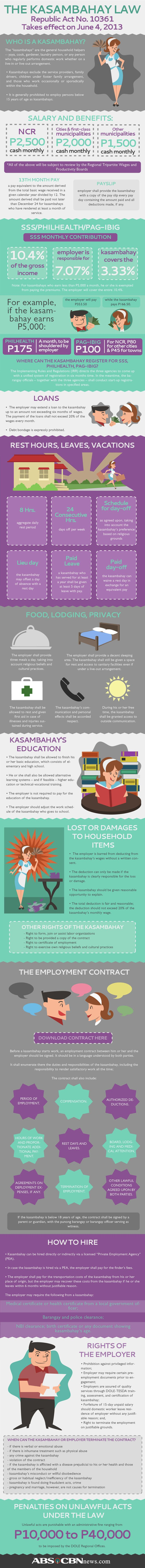 INFOGRAPHIC: The Kasambahay Law | Takes effect today, June 4, 2013. Very helpful infographic.