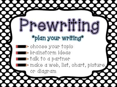 prewriting essay steps Being conscious of your own writing process is especially helpful when you find yourself struggling with a particularly tricky piece here are five steps towards.