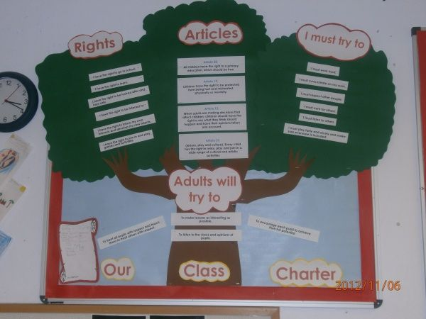 Rights Respecting School « Mid Calder Primary