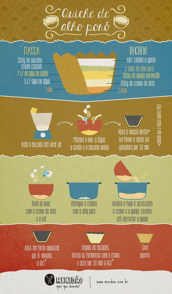 receita-infográfico de quiche de queijo com alho poró