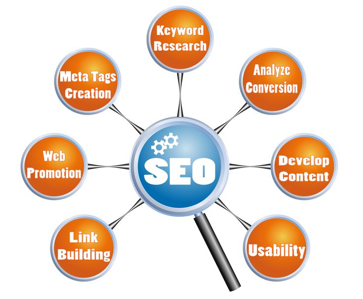 #sescout #warriorforum #blackhatseo #rankranger #ranktrackr #searchengineoptimization www.serprecordreview.com