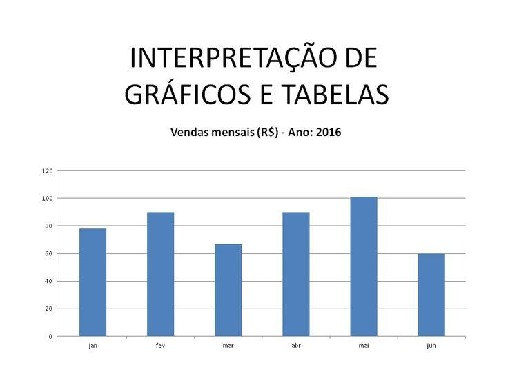 Interpretação de gráficos Análise de tabelas Leitura gráfica da Aula de ... https://youtu.be/kdNpPDJvklM