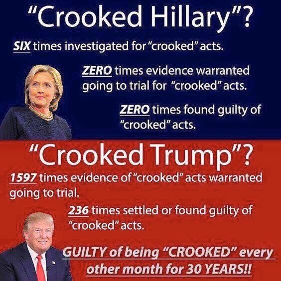 "Great #Infographic comparison of ""Crooked Hillary Clinton"" vs ""Crooked Donald J. Trump"""