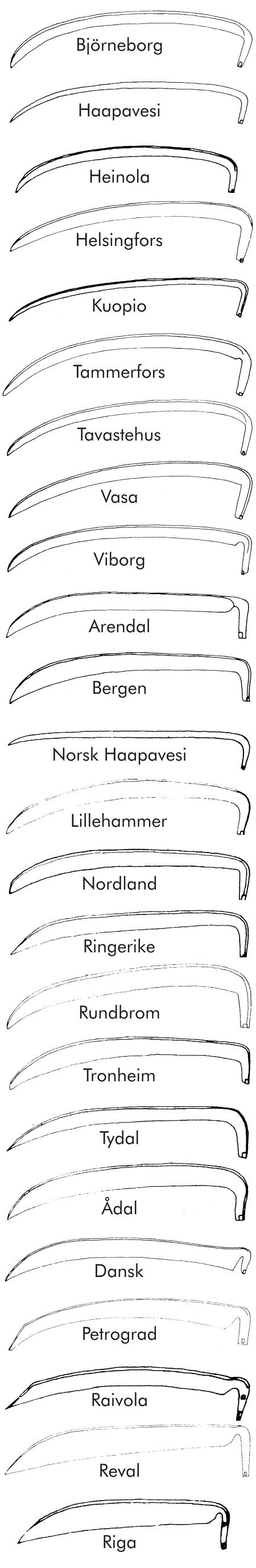 Ett urval belagda lietyper tillverkade i Sverige för export. Bilder är inte skalenliga och liarna tillverkades ofta i olika storlekar. Efter Jan Peder Lamm i Fataburen 1977.