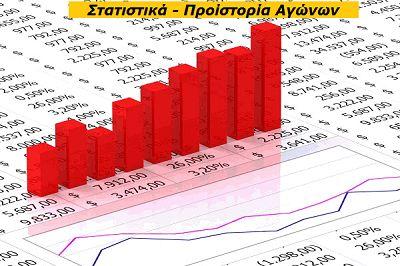 Στατιστικά Προϊστορία: Τα παιχνίδια για Παρασκευή 18/7.