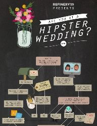 How to tell if you're at a hipster wedding this summer...