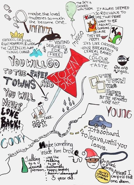 Paper Towns. I loved this book so much - had so many mysteries and it was just such an exciting book!