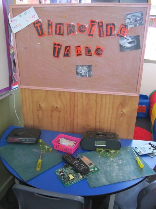 Irresistible Ideas for play based learning » Blog Archive » a fresh start to the new year