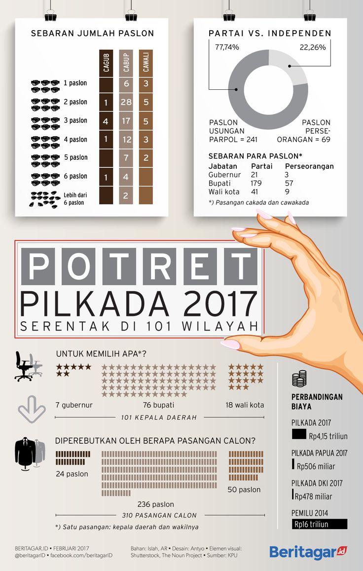 PERTANDINGAN | Pasangan calon tunggal tak punya lawan, hanya menagih pemilih: setuju atau tak setuju. Di Aceh Barat Daya paslon sampai sembilan.