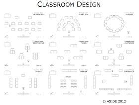 Classroom Designs-- Mine is currently Senatorial, but I plan on using all of these depending on the task for the day.
