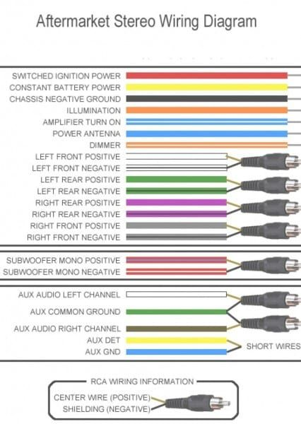 jvc car stereo wire colors diagram color, wire, car