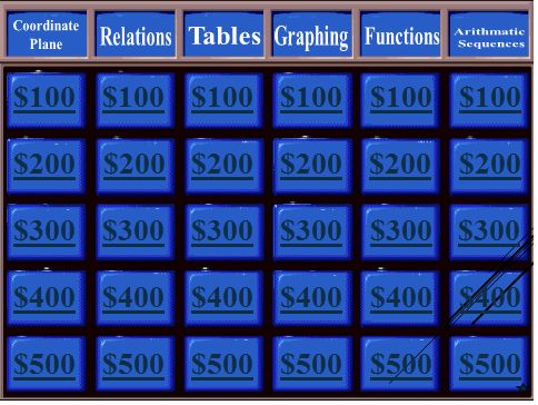 93 best MATH GaMEs images on Pinterest School, Math games and - blank jeopardy template