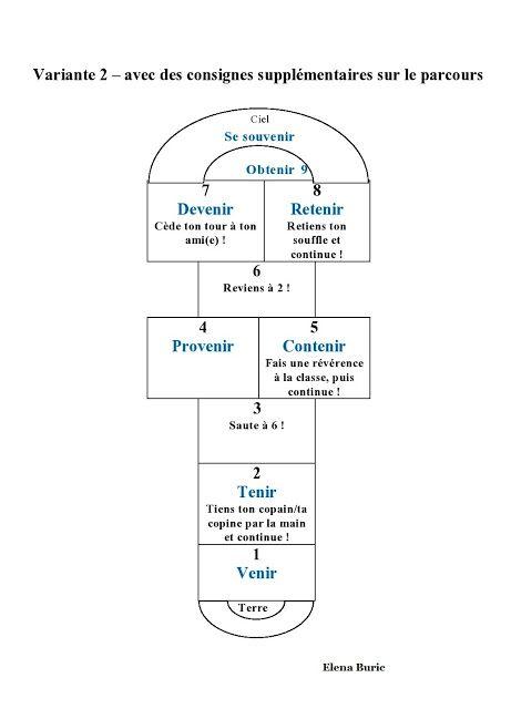 Verbes du troisième groupe en -IR. VENIR, TENIR et leurs dérivés au présent de l'indicatif. Applications en ligne, exercices et jeu téléchargeable