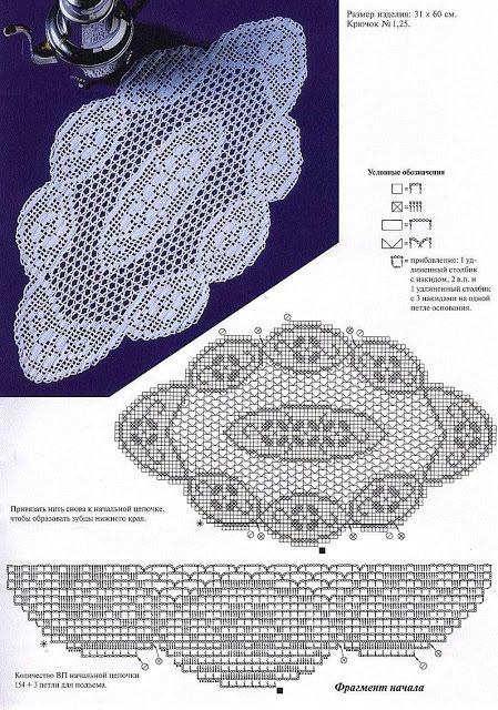 Filet Crochet - Chart