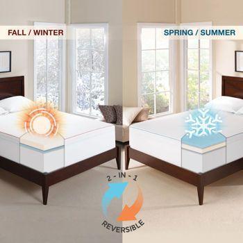 """http://www.kitchenstyleideas.com/category/Memory-Foam-Mattress-Topper/ www.pinterhome.co… Novaform® 3"""" Seasonal Memory Foam Mattress Topper"""