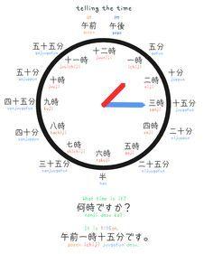 dummy-kanji