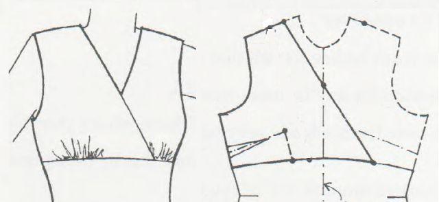 Moda ♥: Cómo coser un vestido de corte imperio