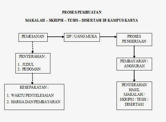 Kampus Karya: Skripsi Pendidikan Matematika  MENINGKATKAN HASIL BELAJAR MATEMATIKA DENGAN PENDIDIKAN MATEMATIKA REALISTIK INDONESIA KELAS II SD 3 BANTUL