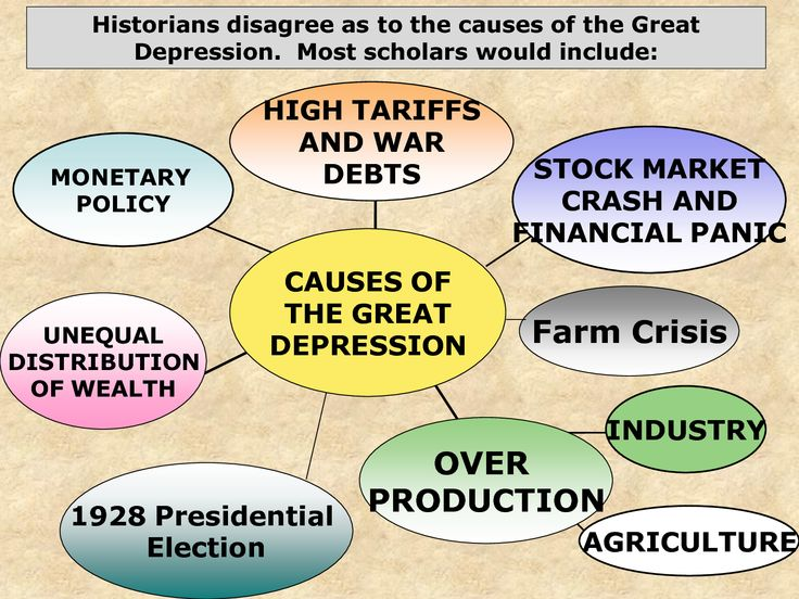 what caused the great depression in 1929 essay Find an a+ example of the great depression essay here and read about the stock market  caused the high rate of  time frames of the great depression: 1929.