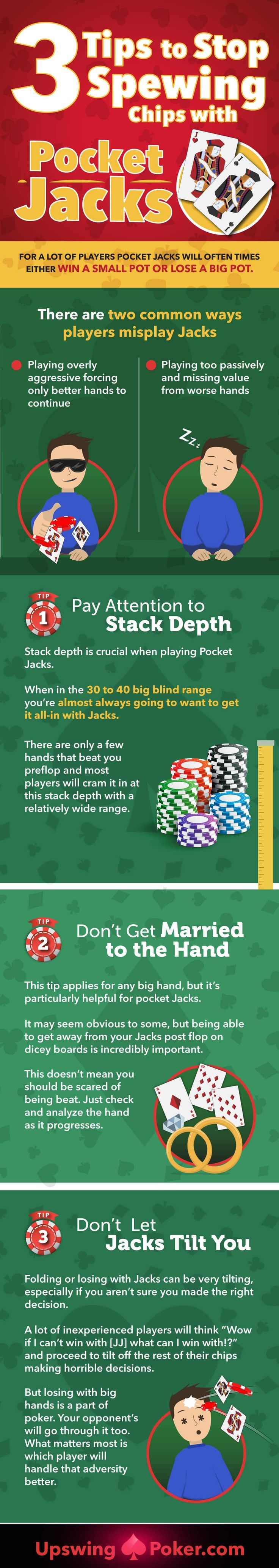 can you play poker with two players