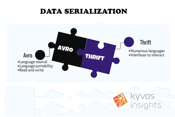 DATA SERIALIZATION