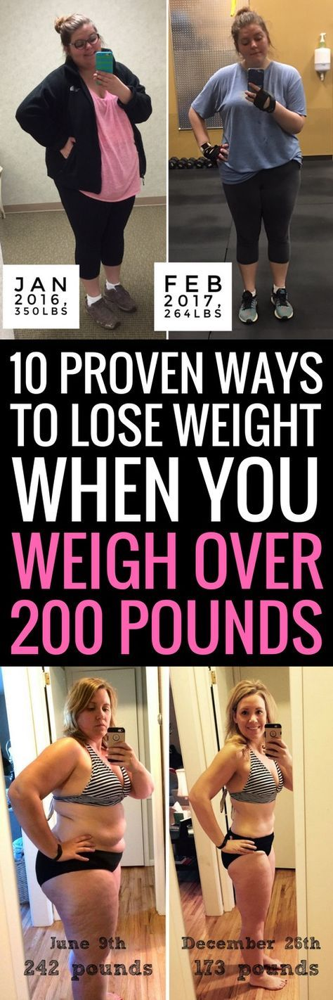 10 proven ways to lose weight without dieting.