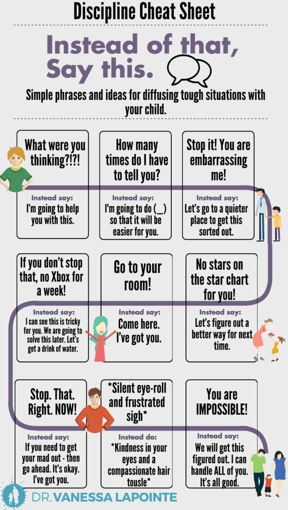 Discipline Cheat Sheet Infographic Advises Parents Scary Mommy