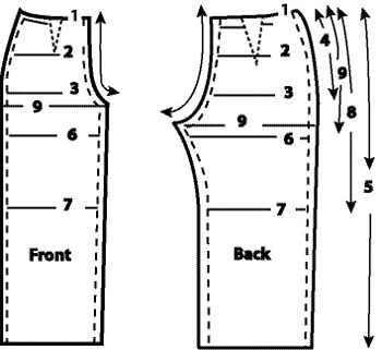 Illustration showing pattern measurement locations on a pant